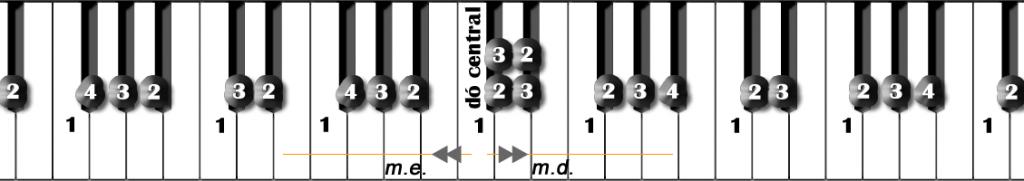 escala-digitacao-teclado-emDOsustM