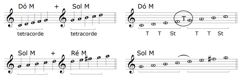 escala01-dosol