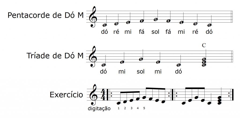 fg01-penta-triade-exercicio