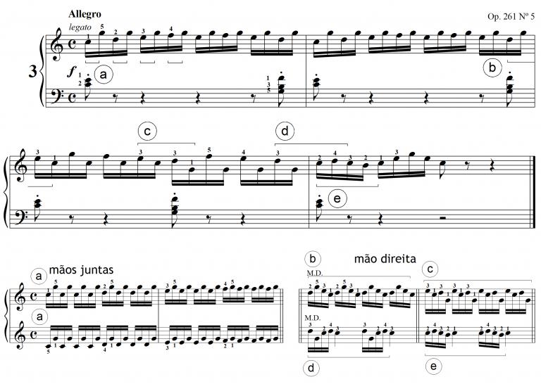 Czerny-EstudosBasicosPiano-fig01