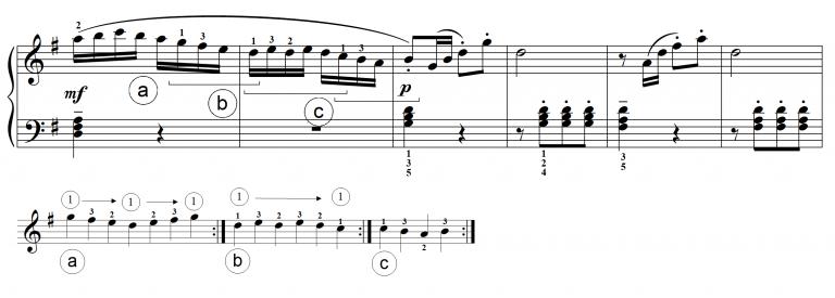 Czerny-EstudosBasicosPiano-n13-fig2