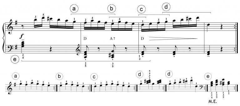 Czerny-EstudosBasicosPiano-n13-fig3